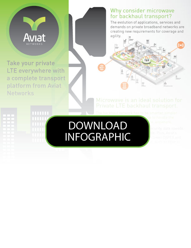 Take your private LTE everywhere with a complete transport platform from Aviat Networks